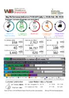 2019-02 – February FY19 KPI