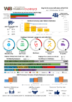 2019-11 – November FY20 KPI