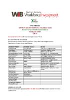 2019-07 WIB
