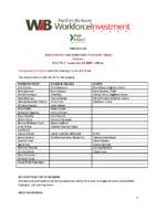 2020-07-14 WIB Minutes