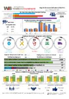 2020-07 KPI FY21