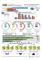 2020-09 KPI FY21