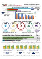2020-10 KPI FY21