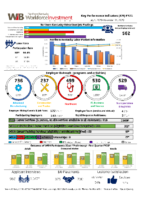 2020-11 KPI FY21