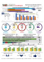 2020-12 KPI FY21