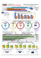 2021-01 KPI FY21