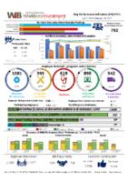2021-02 KPI FY21