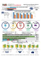 2021-03 KPI FY21