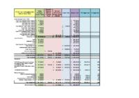 KPI 11-30-2020