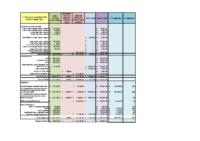 KPI 12-31-2020