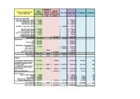 KPI 2-28-2021