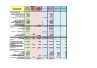 KPI 3-31-2021