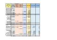 KPI 6-30-20