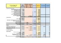 KPI 8-31-2020