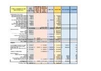 KPI 9-30-20