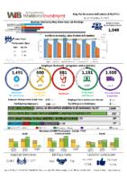 2021-05 KPI FY21