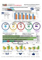 2021-06 KPI FY21